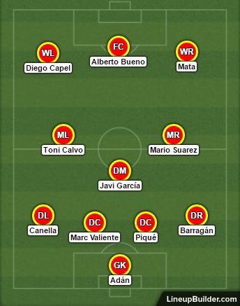 Alineación España sub 19 eurocopa 2006.png